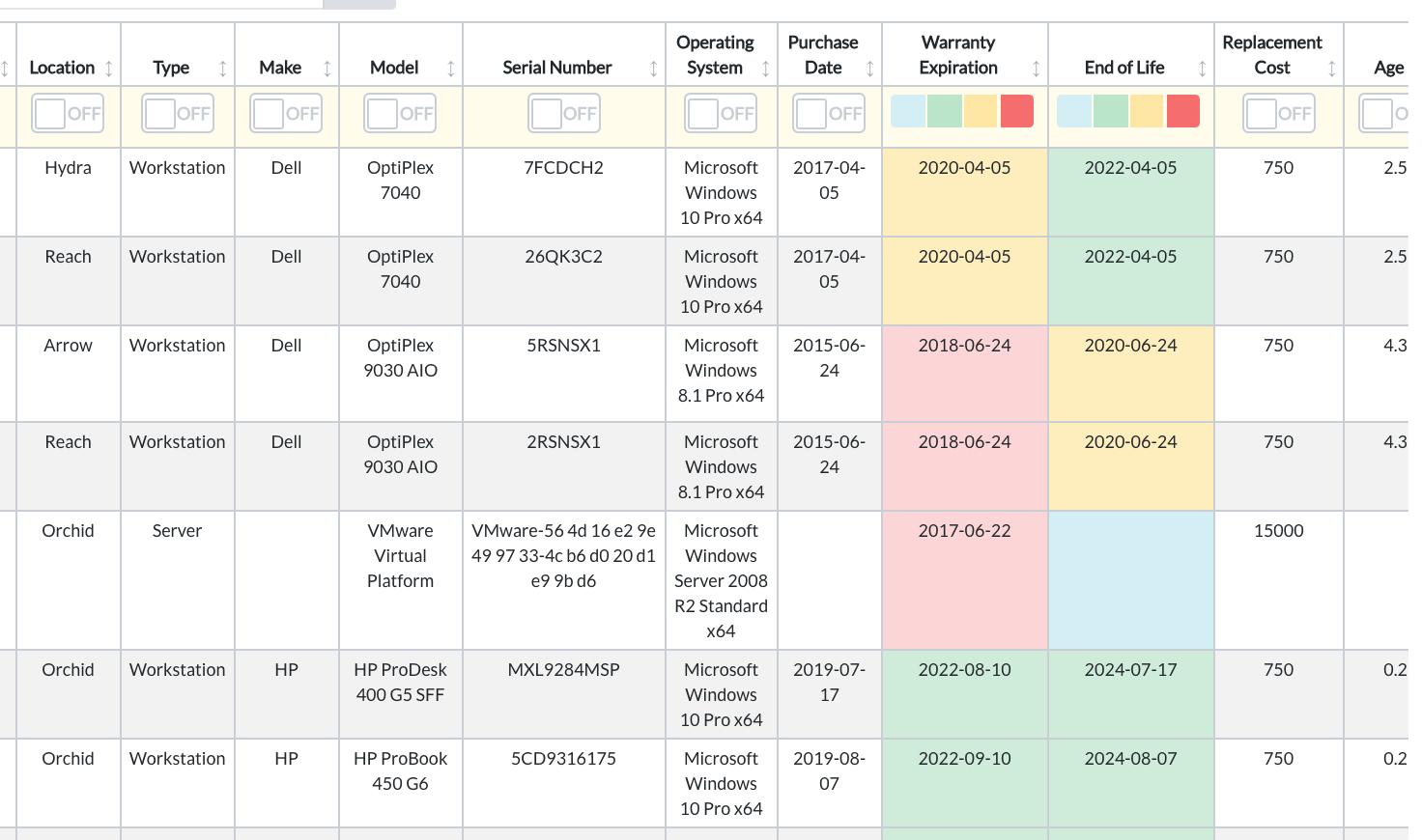 asset list sample